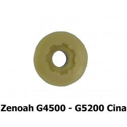 GNF-R200211
