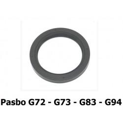 GNF-250195000